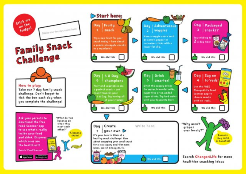 Public Health England launches Change4Life campaign around children's snacking